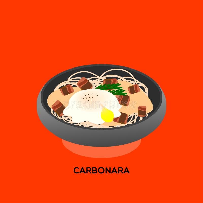 Isolationsschlauch Carbonara lizenzfreies stockbild