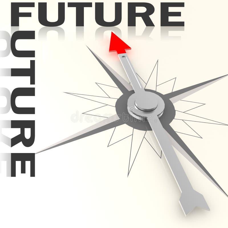 Isolerad kompass med det framtida ordet royaltyfri illustrationer