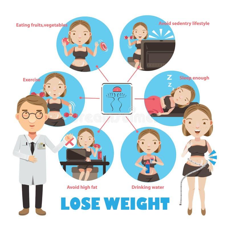 isolerad kvinna för white för vikt för förlustmåtttorso stock illustrationer