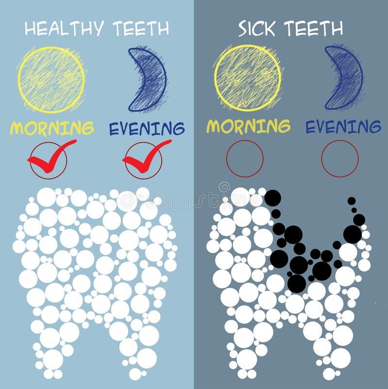 Isolerat över vit bakgrund Sunda och sjuka tänder royaltyfri illustrationer