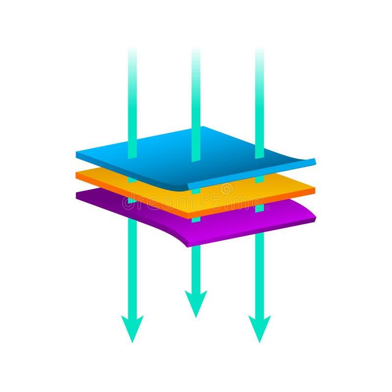 Isolerat material för vektortygstrukturen, luftström varvar vattentätt begrepp för fuktighet vektor illustrationer
