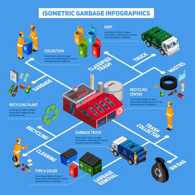 Isometric Śmieciarski Infographics royalty ilustracja