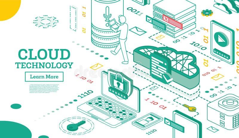 Isometric έννοια δικτύωσης τεχνολογίας σύννεφων περιλήψεων απεικόνιση αποθεμάτων