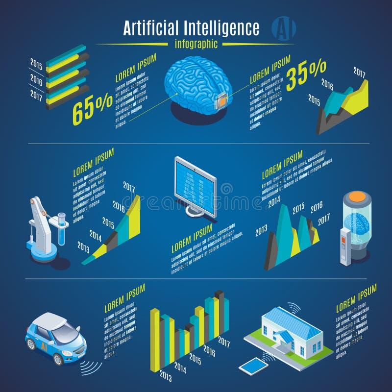 Isometric έννοια Infographic τεχνητής νοημοσύνης διανυσματική απεικόνιση