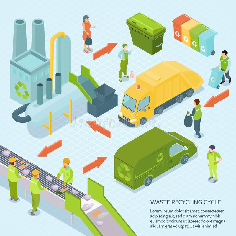 Isometric απεικόνιση κύκλων ανακύκλωσης απορριμάτων απεικόνιση αποθεμάτων