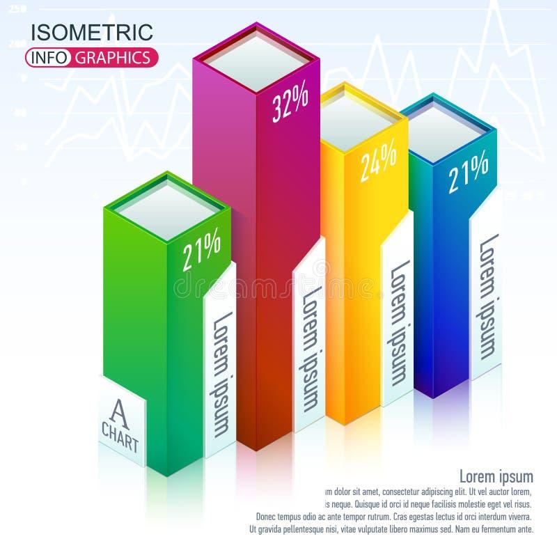 Isometric διάγραμμα Infogrraphic στοκ φωτογραφίες