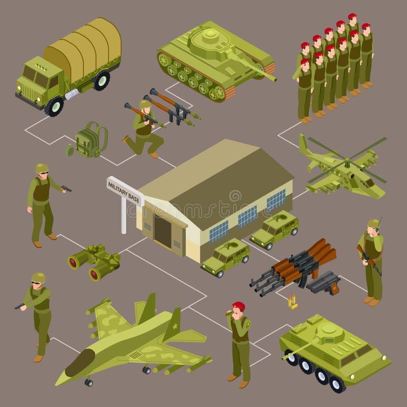 Isometric διανυσματική έννοια στρατιωτικών βάσεων με τους στρατιώτες και τα στρατιωτικά venicles διανυσματική απεικόνιση