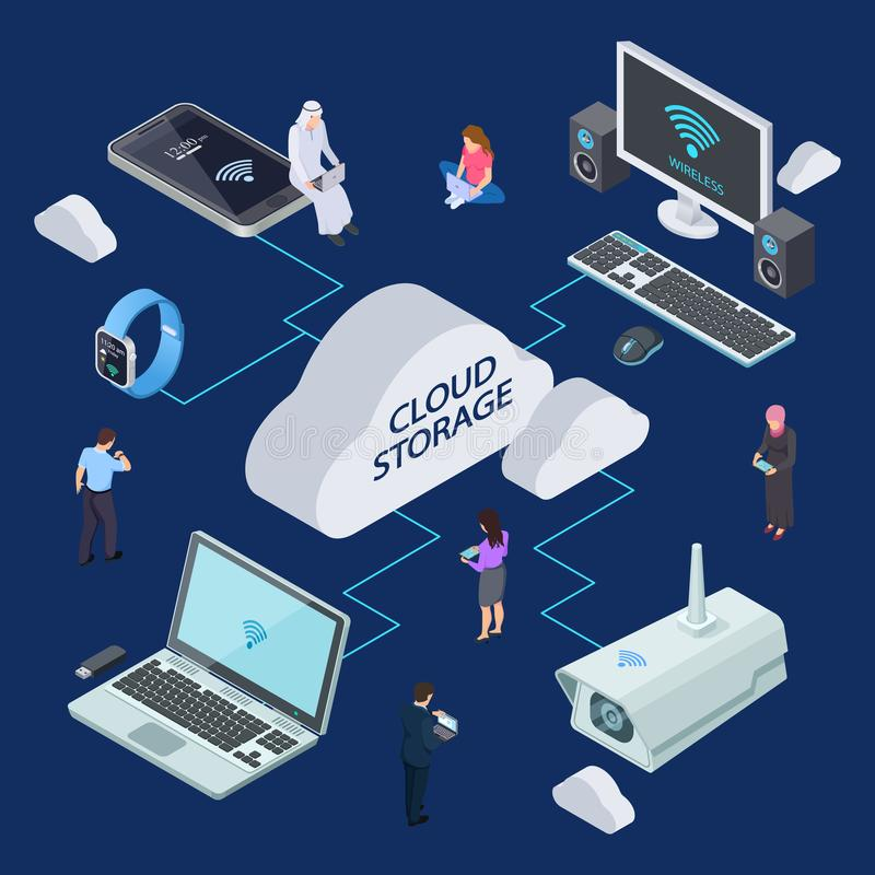 Isometric διανυσματική έννοια υπηρεσιών σύννεφων Απεικόνιση αποθήκευσης σύννεφων απεικόνιση αποθεμάτων