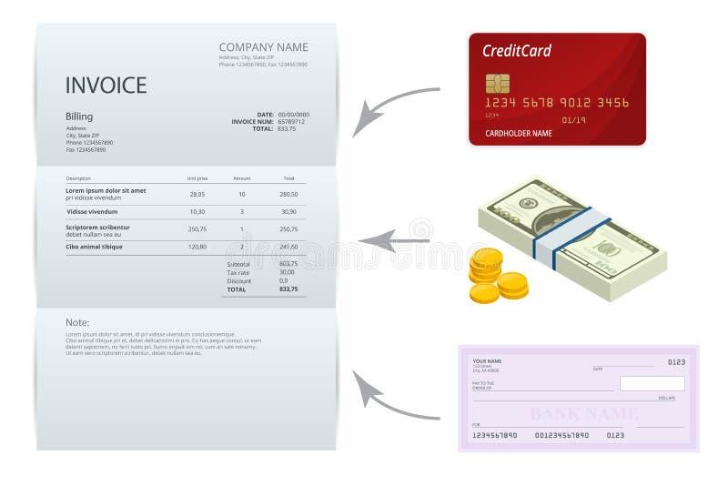 Isometric ενιαίο τιμολόγιο, έλεγχος τράπεζας, μετρητά και πιστωτικές κάρτες Τιμολόγια πληρωμής και τιμολόγησης, επιχείρηση ή οικο απεικόνιση αποθεμάτων