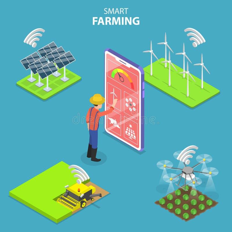 Isometric επίπεδη διανυσματική έννοια της έξυπνης καλλιέργειας, γεωργική αυτοματοποίηση ελεύθερη απεικόνιση δικαιώματος