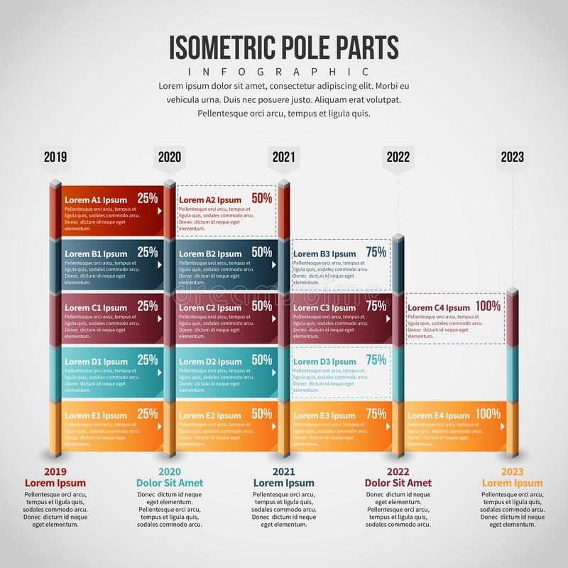 Isometric μέρη Infographic Πολωνού διανυσματική απεικόνιση