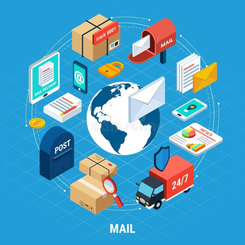 Isometric στρογγυλή σύνθεση ταχυδρομείου απεικόνιση αποθεμάτων
