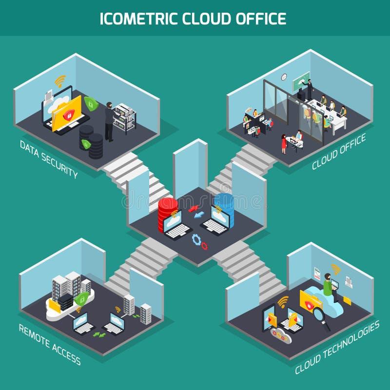 Isometric σύνθεση γραφείων σύννεφων απεικόνιση αποθεμάτων
