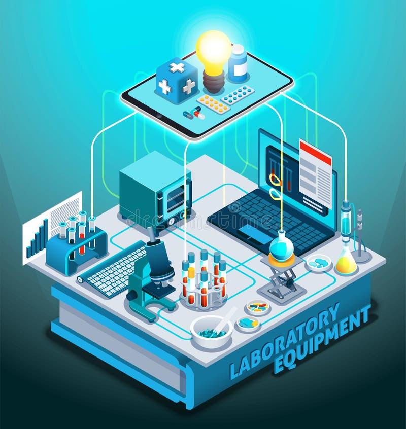 Isometric σύνθεση εργαστηριακού εξοπλισμού διανυσματική απεικόνιση
