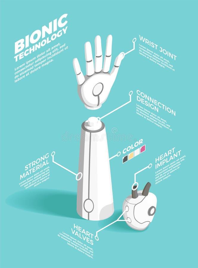 Isometric σύνθεση τεχνολογίας βιοηλεκτρονικής απεικόνιση αποθεμάτων
