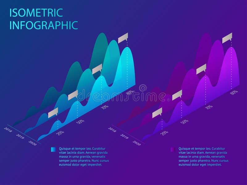 Isometric σύνολο infographics με τις οικονομικά γραφικές παραστάσεις ή τα διαγράμματα στοιχείων, στατιστικής στοιχείων πληροφοριώ απεικόνιση αποθεμάτων