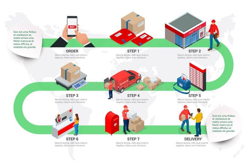 Isometric ταχυδρόμος ταχυδρομείου έννοιας infographics, φάκελος, ταχυδρομική θυρίδα και άλλες ιδιότητες της ταχυδρομικής υπηρεσία διανυσματική απεικόνιση
