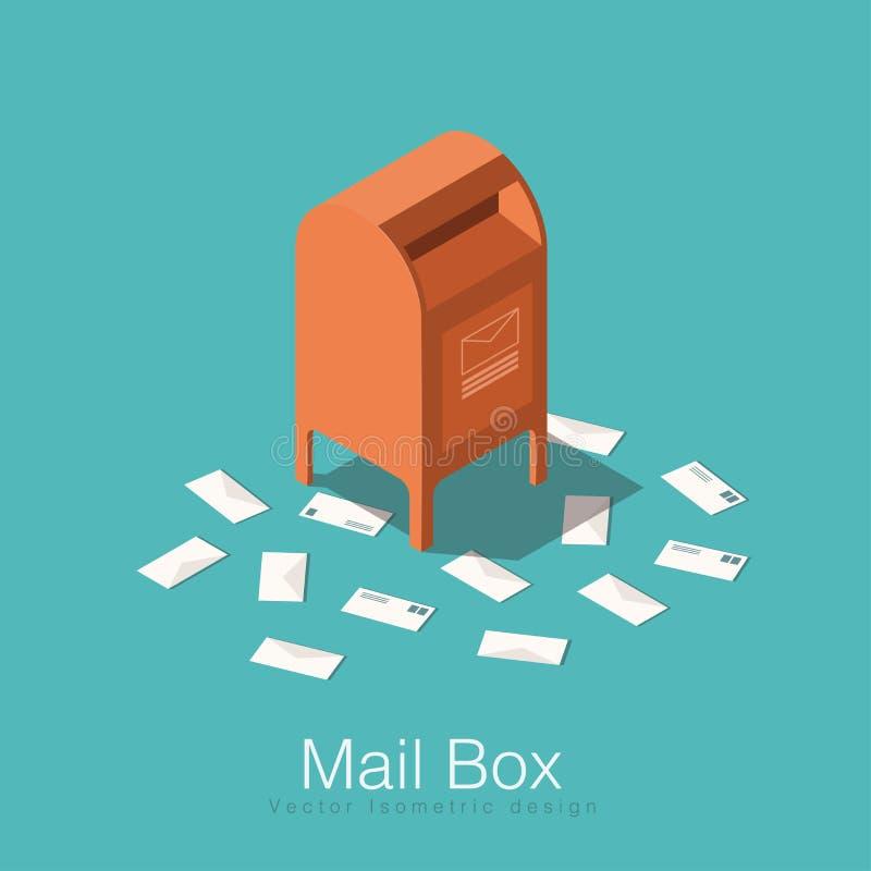 Isometric ταχυδρομική θυρίδα διανυσματική απεικόνιση