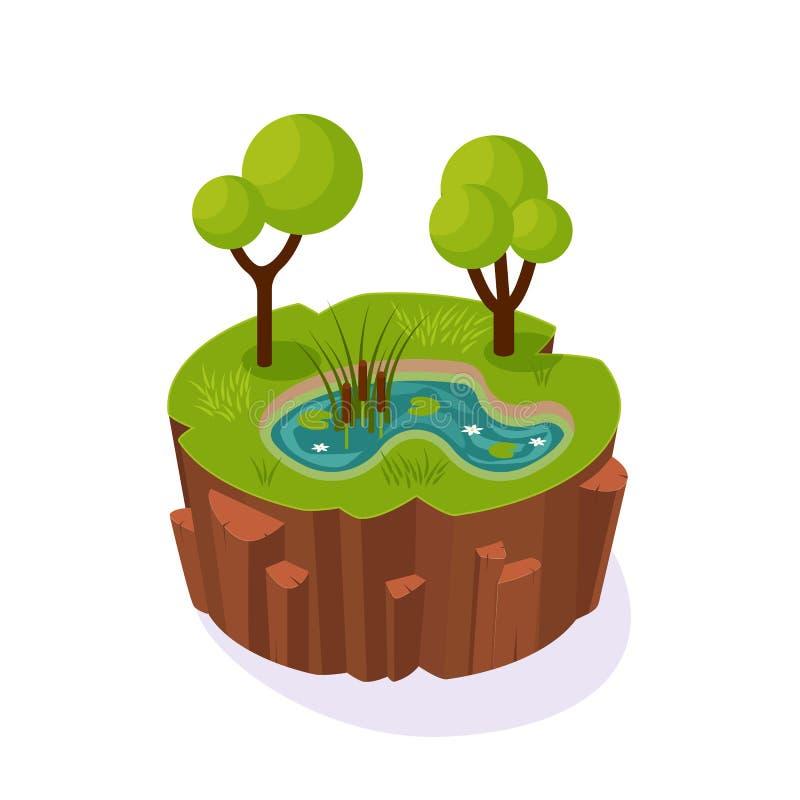 Isometric τρισδιάστατο παιχνίδι νησιών, χώμα τοπίων, με τον ποταμό, έλος, δέντρα απεικόνιση αποθεμάτων