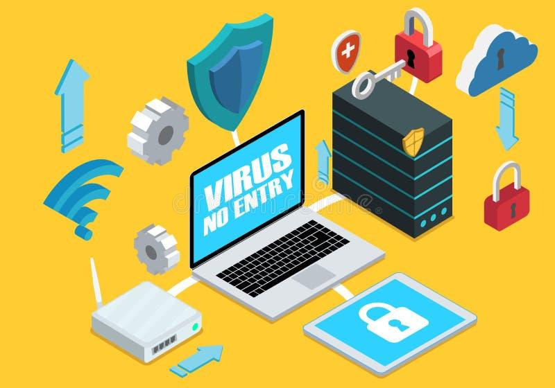 Isometric υπολογιστής με τα συστατικά της ασφάλειας Διαδικτύου ελεύθερη απεικόνιση δικαιώματος