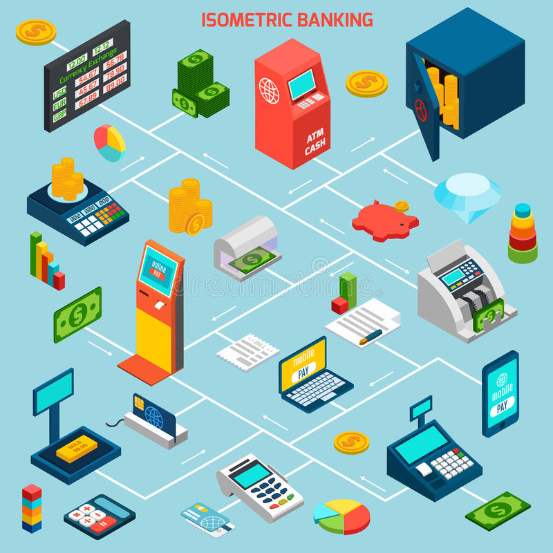 Isometric Banking Flowchart. With cash machines and arrows vector illustration royalty free illustration