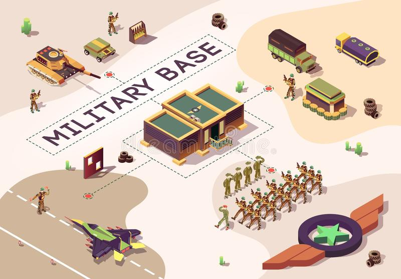 Isometric Banner with Military Base in Dessert. Banner with Military Base in Dessert. Army Location, Air and Land Force Armored Vehicles. Low Poly Camp. Marching stock illustration
