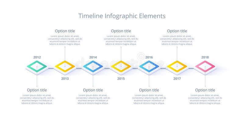 Isometric biznesowy linia czasu obieg infographics Korporacyjny mil ilustracja wektor