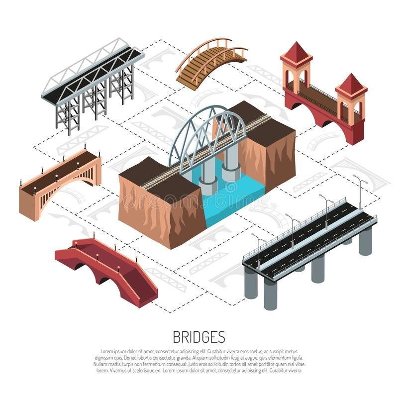 Isometric Bridges Flowchart. Various bridges isometric flowchart elements with modern steel constructions and ancient wooden stone viaduct spans vector stock illustration