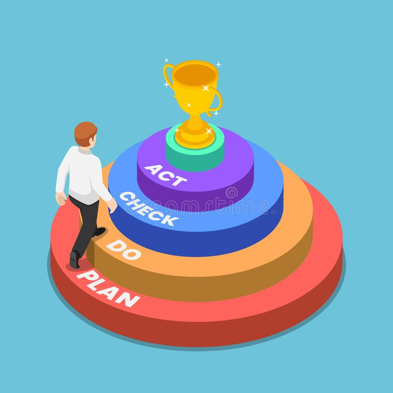 Isometric businessman walking up plan do check act ladder to success trophy. Flat 3d isometric businessman walking up PDCA plan do check act ladder to success stock illustration