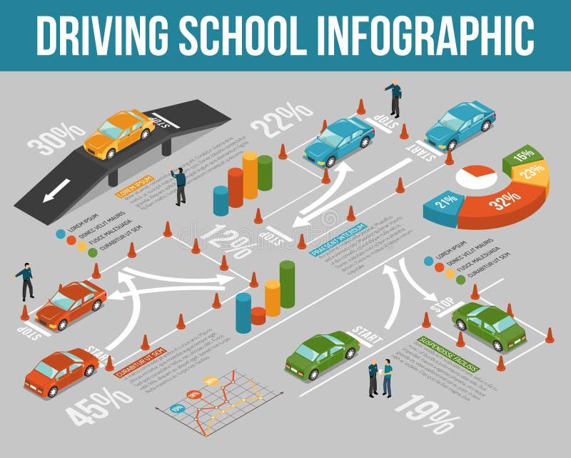 Driving School Infographics stock illustration