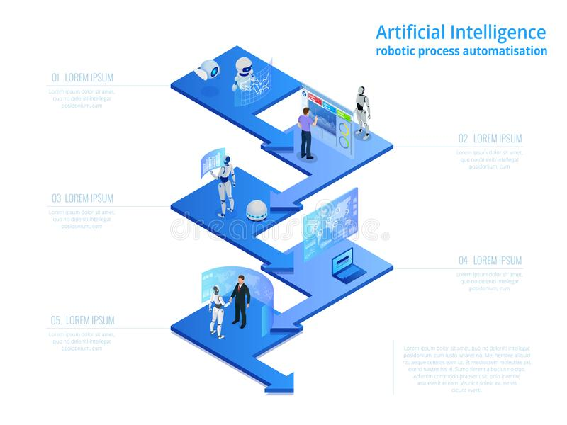 Isometric concept of RPA, artificial intelligence, robotics process automation, ai in fintech or machine transformation. Isometric concept of RPA, artificial vector illustration