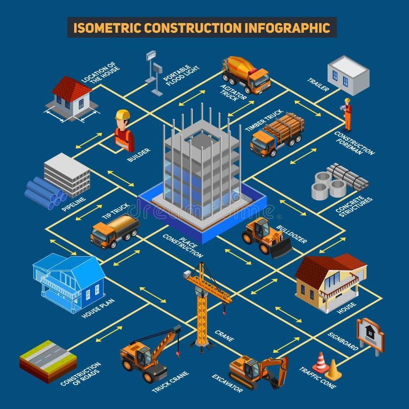 Construction Infographic Circle Diagram Stock Vector