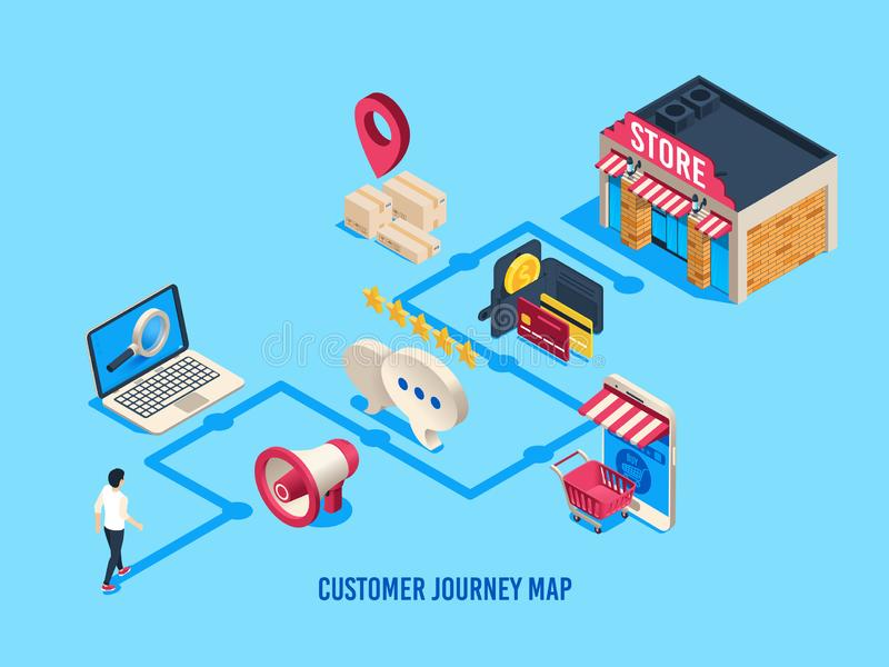 Isometric customer journey map. Customers process, buying journeys and digital purchase. Sales user rate business vector. Isometric customer journey map royalty free illustration
