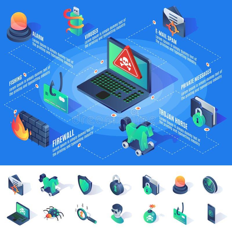 Isometric cyber ochrony infographics z ikonami ilustracji