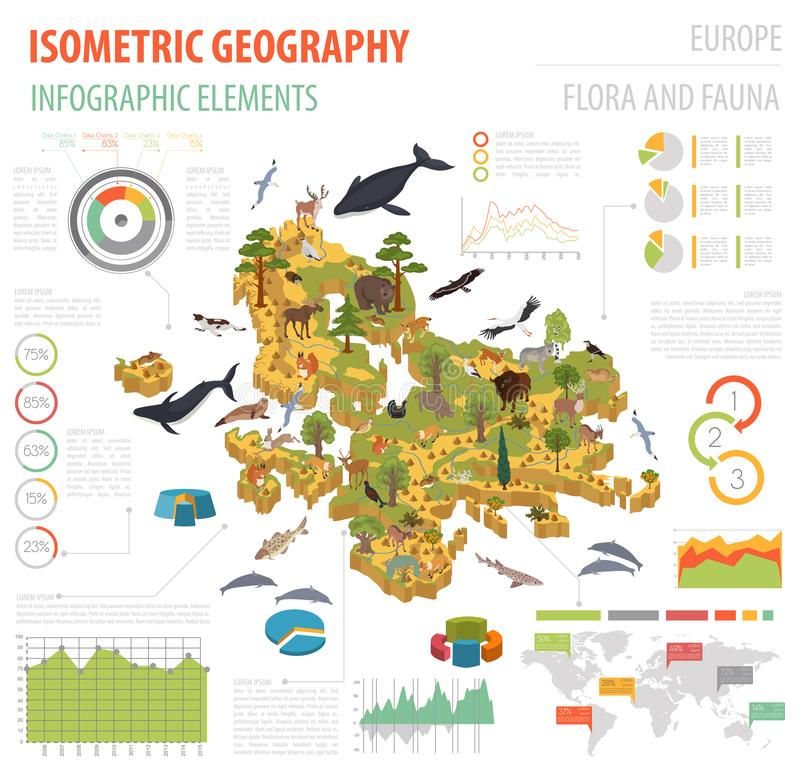 Isometric 3d European flora and fauna map constructor elements. Animals, birds and sea life isolated on white big set. Build your own geography infographics vector illustration