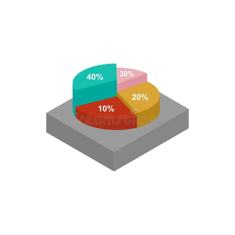 Isometric 3d vector charts. Pie chart and donut chart, layers graphs and pyramid diagram. Infographic presentation, design data fi. Nance. Vector illustration royalty free illustration