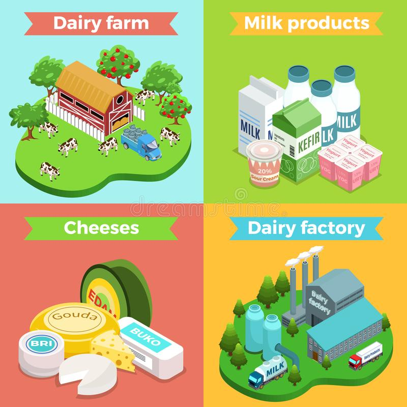 Isometric Dairy Factory Square Concept stock illustration