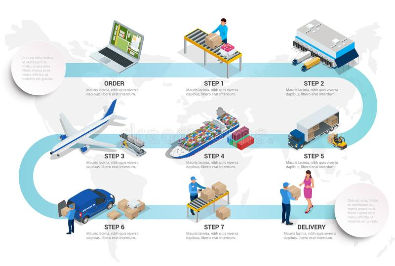 Isometric delivery concept with isometric vehicles for cargo transport. International trade logistics network. Road, air, sea freight, customs clearance stock illustration