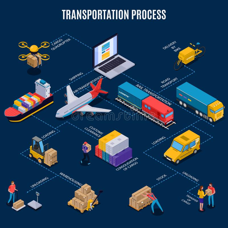 Isometric Delivery Flowchart. Isometric flowchart with different means of delivery transport and transportation process on blue background 3d vector illustration stock illustration