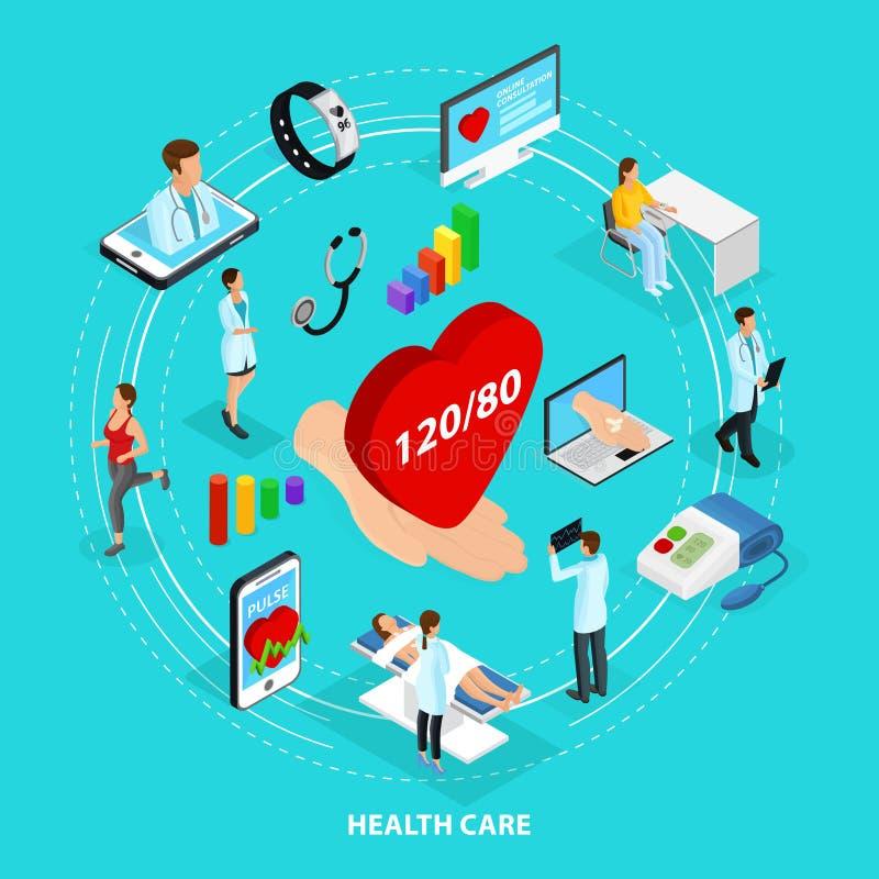 Isometric Digital Medical Care Concept vector illustration