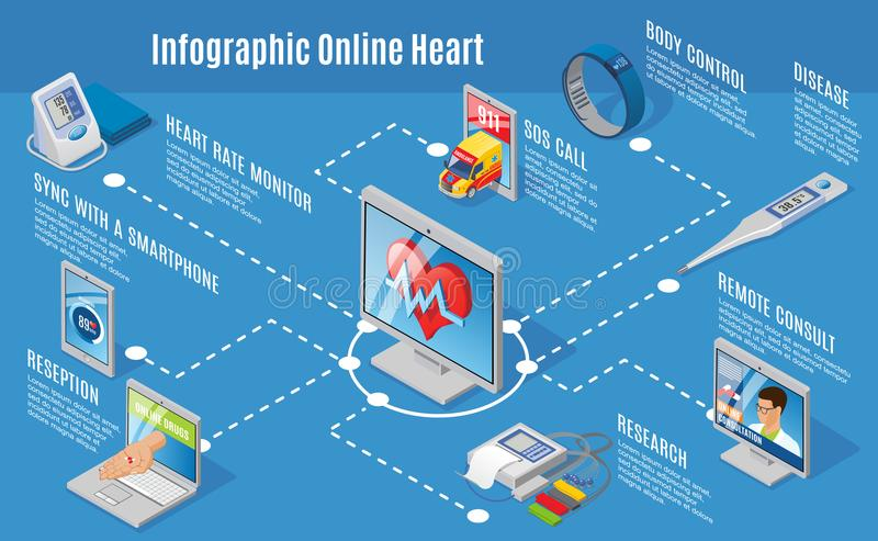 Isometric Digital Medical Care Infographic Concept vector illustration