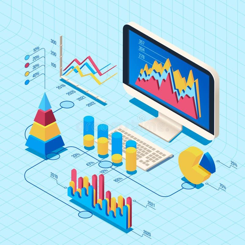 Isometric finansowa dane analiza Targowy pozycji pojęcie, sieć biznesowego komputeru diagrama 3d wektoru ilustracja ilustracja wektor