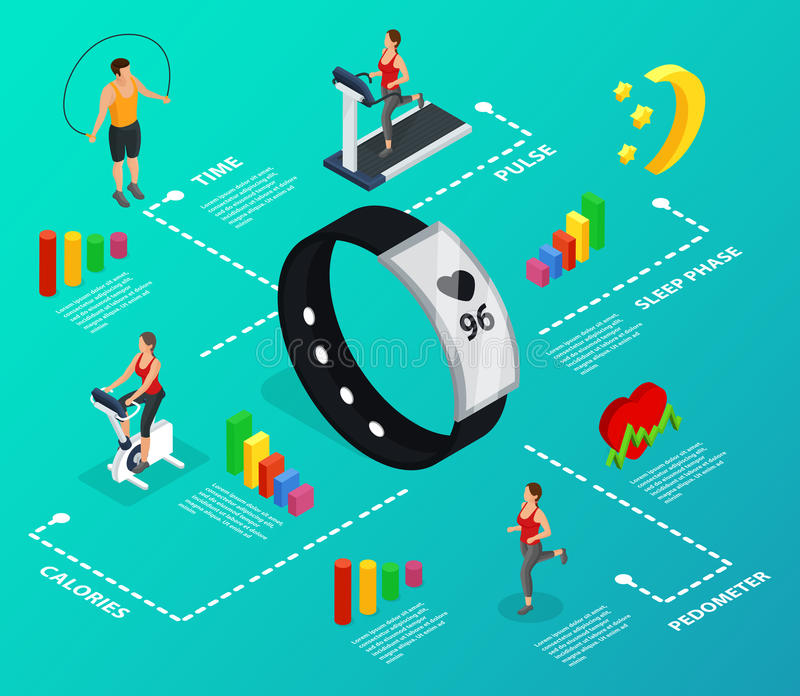 Isometric Fitness Bracelet Infographic Flowchart. With sleep phase time pulse tracking pedometer calories control features isolated vector illustration stock illustration