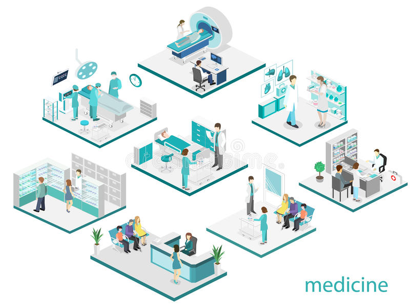 Isometric flat interior of hospital room, pharmacy, doctor`s office,. Waiting room, reception, mri, operating. Doctors treating the patient. Flat 3D stock illustration