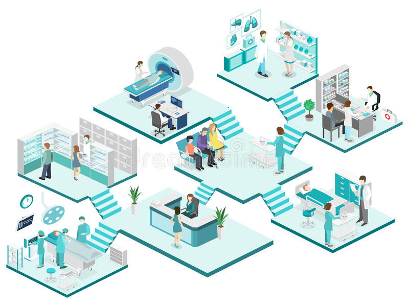 Isometric flat interior of hospital room, pharmacy, doctor`s office,. Waiting room, reception, mri, operating. Doctors treating the patient. Flat 3D royalty free illustration