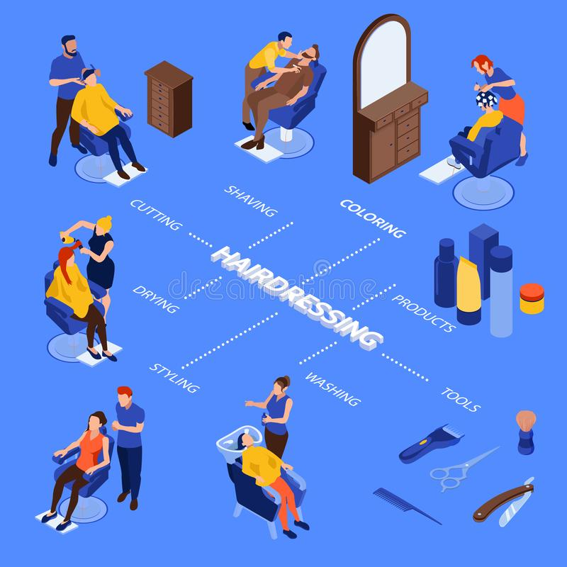 Isometric Barbershop Flowchart. Isometric flowchart with barbershop interior objects tools stylists and clients on blue background 3d vector illustration vector illustration