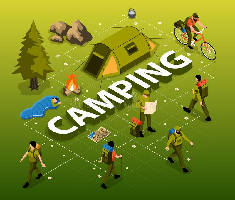 Camping Isometric Flowchart. Isometric flowchart with hikers and equipment for camping on gradient green background 3d vector illustration royalty free illustration