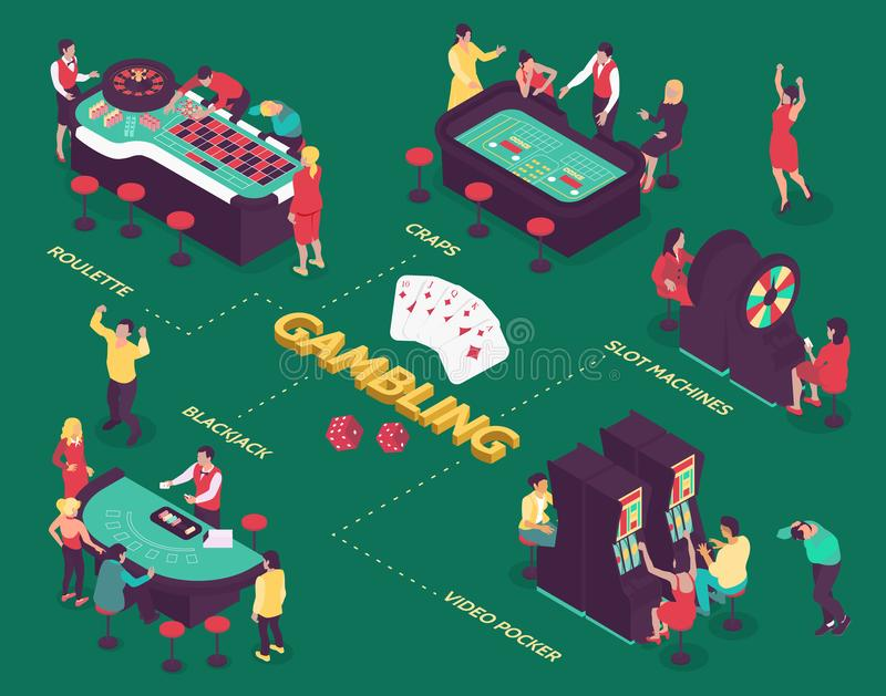 Casino Isometric Flowchart. Isometric flowchart with people gambling in casino on green background 3d vector illustration royalty free illustration