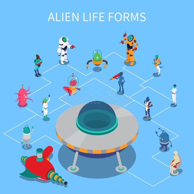 Alien Isometric Flowchart. Isometric flowchart with various colorful alien life forms on blue background 3d vector illustration vector illustration