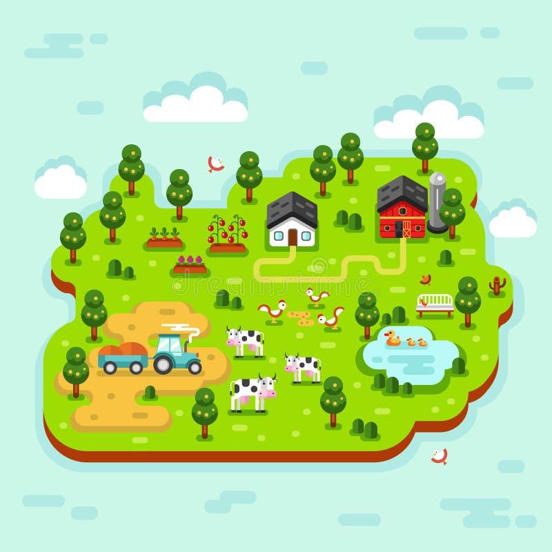 Isometric gospodarstwo rolne krajobraz ilustracja wektor